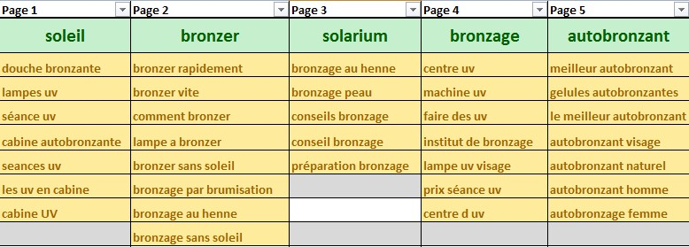 Exemple tableau Excel