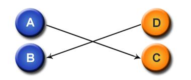 Illustration pour le lien de qualité à quatres voies