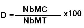 Formule de calcul de la densité des mots-clés dans un texte