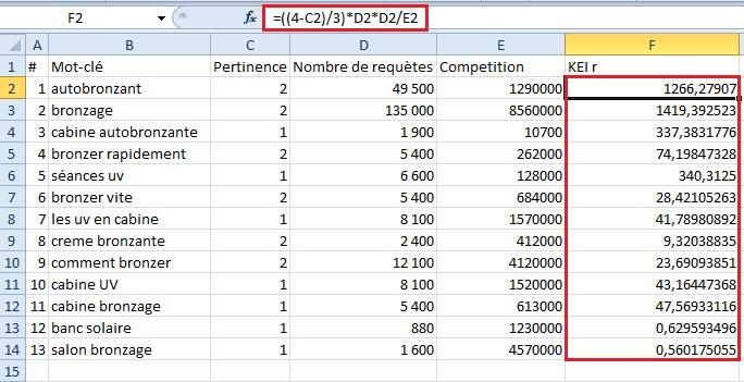 Classeur Excel KEIr