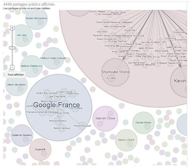 Google + ripples
