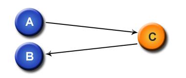 Illustration pour le lien à trois voies