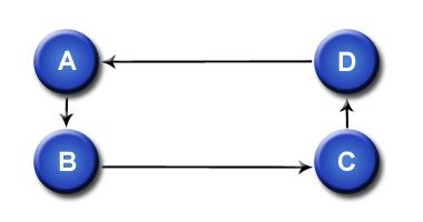Illustration pour la boucle de lien